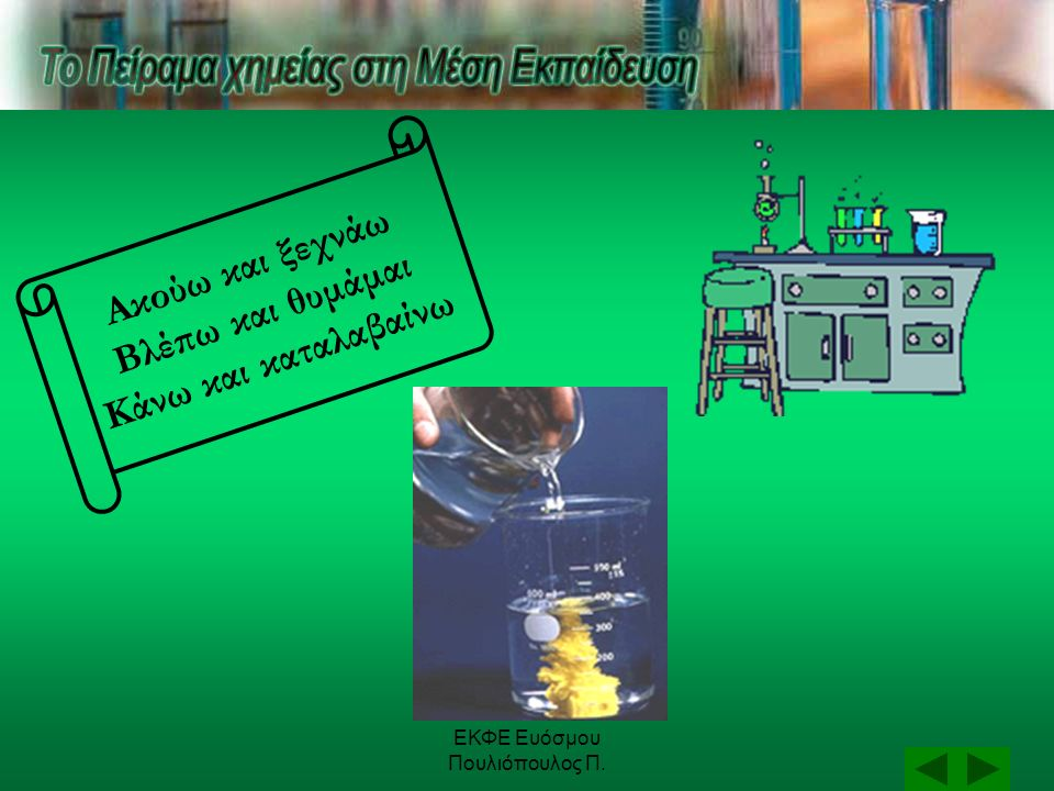 α/αΌργαναΑντιδραστήρια 1Μαχαιράκι ατσάλινοΚιμωλία, ξύλο, φελλός 2 Γυαλί (αντικειμενοφόρος Πλάκα) Έλασμα από χαλκό 3Καρφί σιδερένιοΠλαστικό (χάρακας) 4Νόμισμα 5 λεπτώνΚερί μάρμαρο