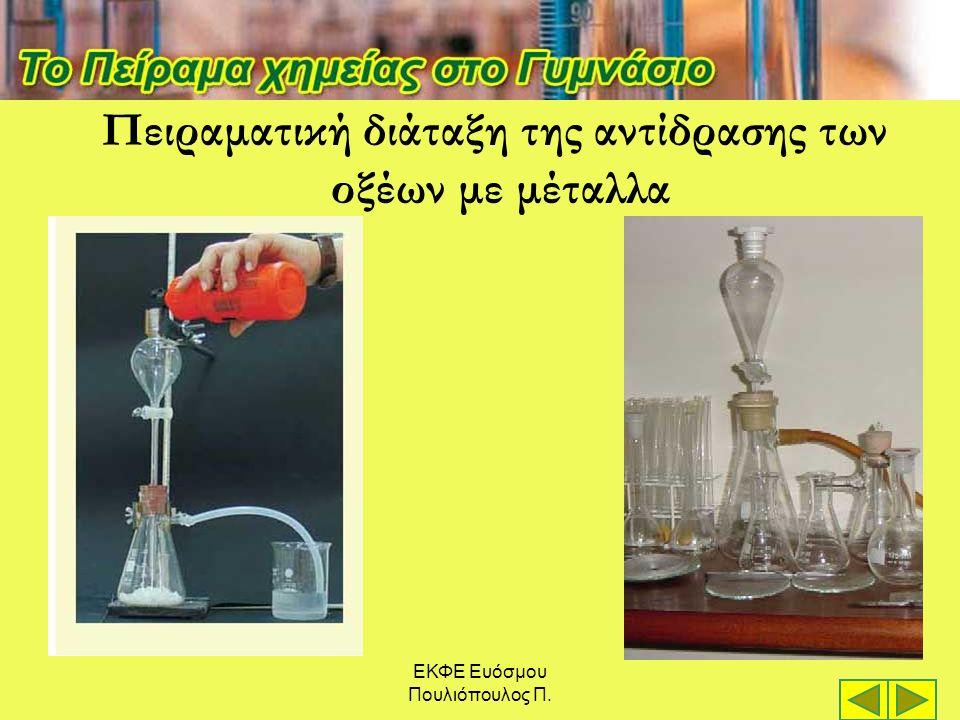 Πειραματική διάταξη της αντίδρασης των οξέων με μέταλλα