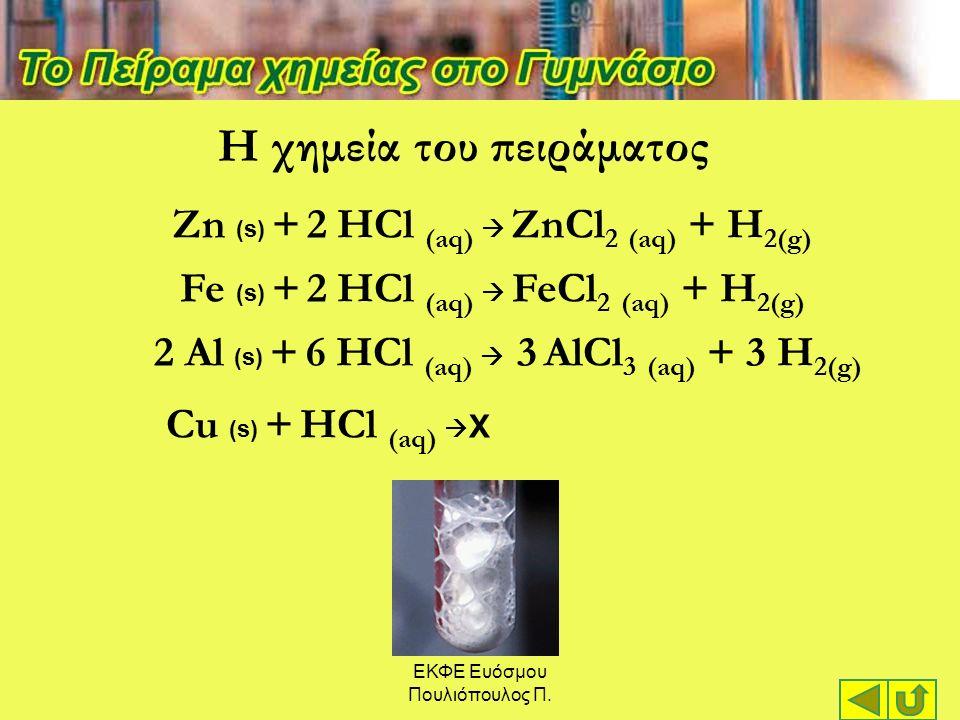 ΕΚΦΕ Ευόσμου Πουλιόπουλος Π. Η χημεία του πειράματος Zn (s) + 2 HCl (aq)  ZnCl 2 (aq) + Η 2(g) Fe (s) + 2 HCl (aq)  FeCl 2 (aq) + Η 2(g) 2 Al (s) +