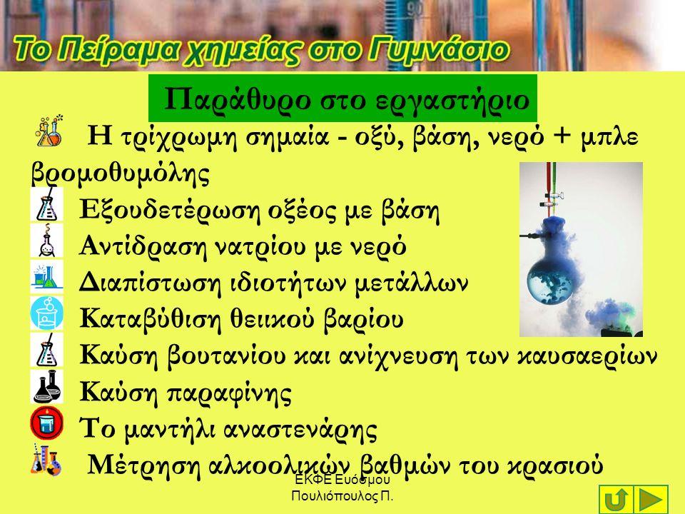 ΕΚΦΕ Ευόσμου Πουλιόπουλος Π. Παράθυρο στο εργαστήριο Η τρίχρωμη σημαία - οξύ, βάση, νερό + μπλε βρομοθυμόλης Εξουδετέρωση οξέος με βάση Αντίδραση νατρ