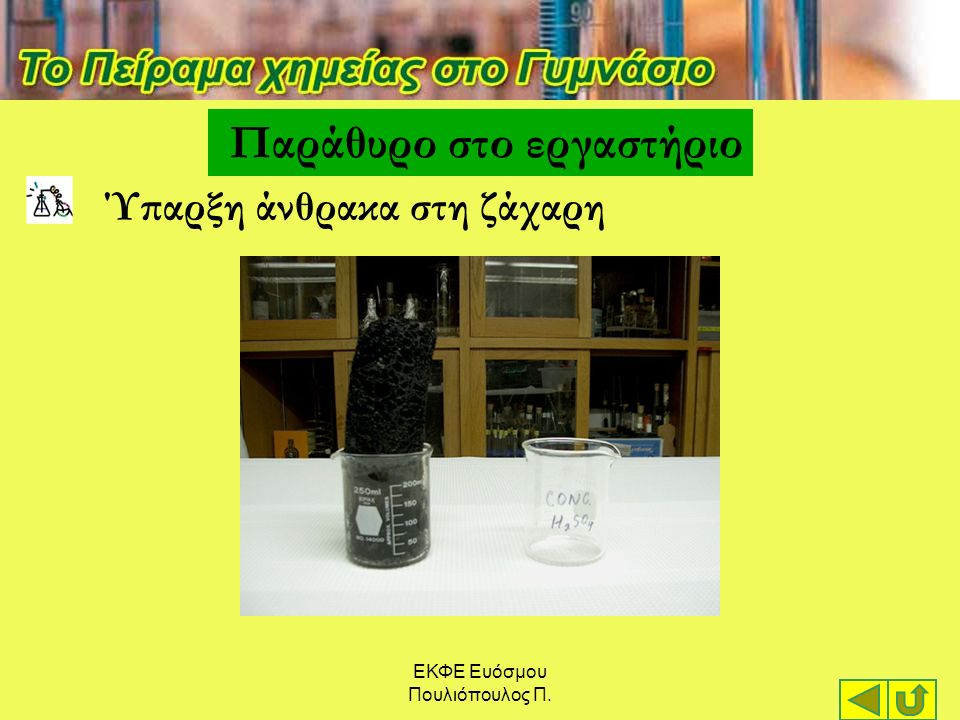 ΕΚΦΕ Ευόσμου Πουλιόπουλος Π. Παράθυρο στο εργαστήριο Ύπαρξη άνθρακα στη ζάχαρη