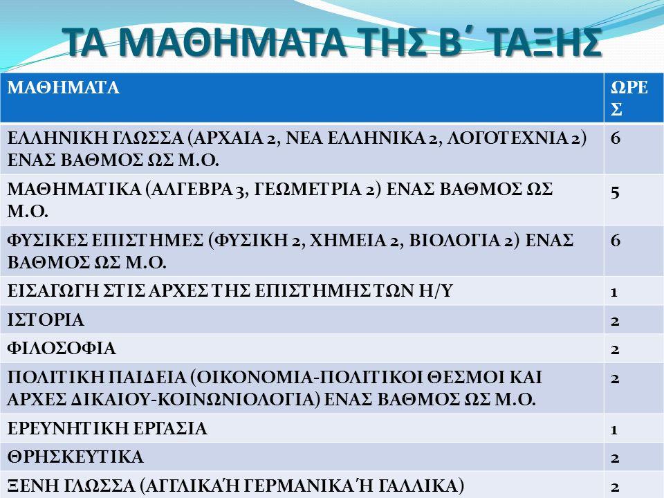 ΤΑ ΜΑΘΗΜΑΤΑ ΤΗΣ Β΄ ΤΑΞΗΣ ΜΑΘΗΜΑΤΑΩΡΕ Σ ΕΛΛΗΝΙΚΗ ΓΛΩΣΣΑ (ΑΡΧΑΙΑ 2, ΝΕΑ ΕΛΛΗΝΙΚΑ 2, ΛΟΓΟΤΕΧΝΙΑ 2) ΕΝΑΣ ΒΑΘΜΟΣ ΩΣ Μ.Ο. 6 ΜΑΘΗΜΑΤΙΚΑ (ΑΛΓΕΒΡΑ 3, ΓΕΩΜΕΤΡΙΑ
