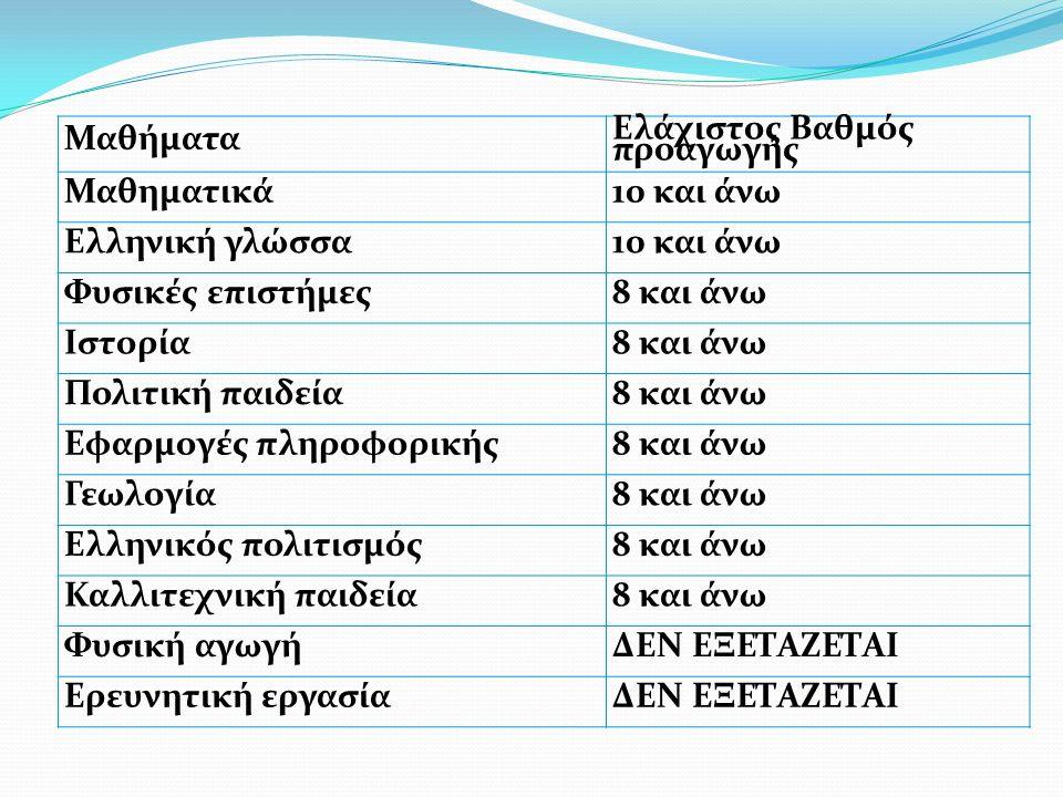 Μαθήματα Ελάχιστος Βαθμός προαγωγής Μαθηματικά10 και άνω Ελληνική γλώσσα10 και άνω Φυσικές επιστήμες8 και άνω Ιστορία8 και άνω Πολιτική παιδεία8 και ά