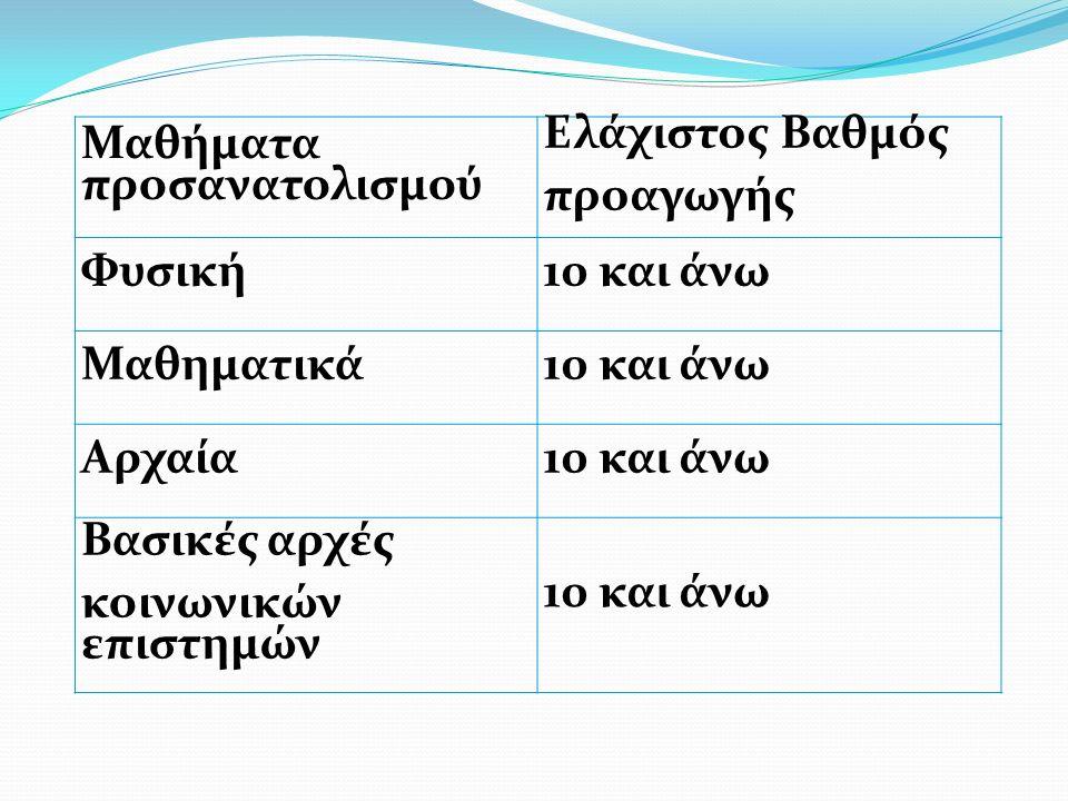 Μαθήματα προσανατολισμού Ελάχιστος Βαθμός προαγωγής Φυσική10 και άνω Μαθηματικά10 και άνω Αρχαία10 και άνω Βασικές αρχές κοινωνικών επιστημών 10 και ά