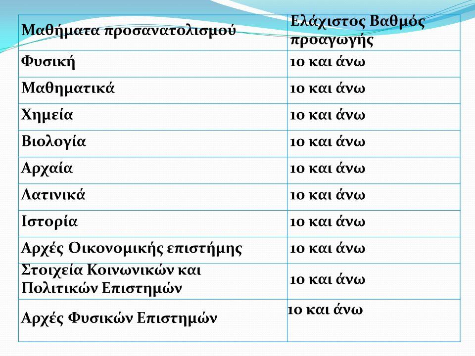 Μαθήματα προσανατολισμού Ελάχιστος Βαθμός προαγωγής Φυσική10 και άνω Μαθηματικά10 και άνω Χημεία10 και άνω Βιολογία10 και άνω Αρχαία10 και άνω Λατινικ