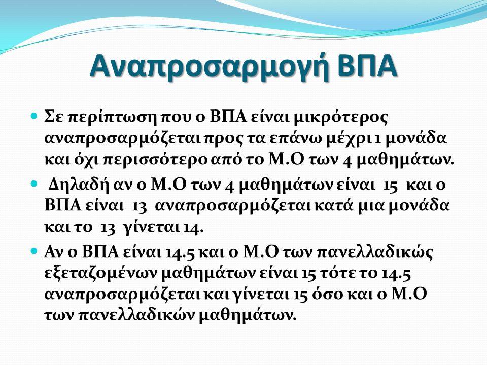 Αναπροσαρμογή ΒΠΑ Σε περίπτωση που ο ΒΠΑ είναι μικρότερος αναπροσαρμόζεται προς τα επάνω μέχρι 1 μονάδα και όχι περισσότερο από το Μ.Ο των 4 μαθημάτων