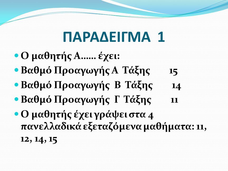 ΠΑΡΑΔΕΙΓΜΑ 1 Ο μαθητής Α…… έχει: Βαθμό Προαγωγής Α Τάξης 15 Βαθμό Προαγωγής Β Τάξης 14 Βαθμό Προαγωγής Γ Τάξης 11 Ο μαθητής έχει γράψει στα 4 πανελλαδ