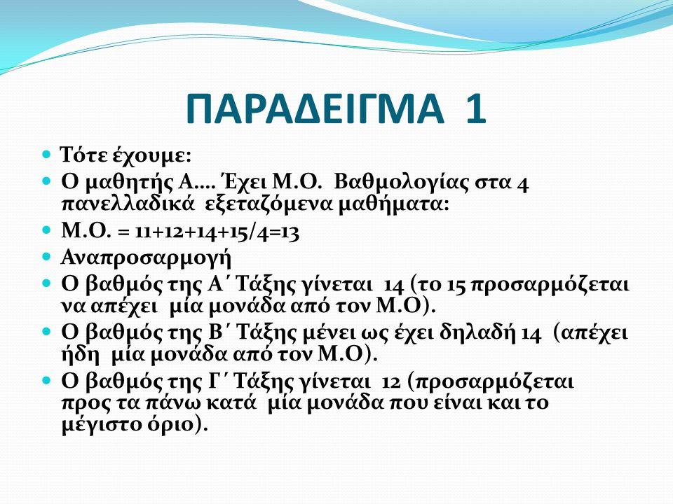 ΠΑΡΑΔΕΙΓΜΑ 1 Τότε έχουμε: Ο μαθητής Α…. Έχει Μ.Ο. Βαθμολογίας στα 4 πανελλαδικά εξεταζόμενα μαθήματα: Μ.Ο. = 11+12+14+15/4=13 Αναπροσαρμογή Ο βαθμός τ