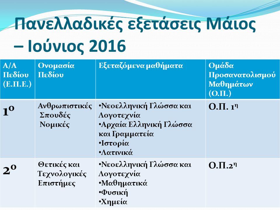 Πανελλαδικές εξετάσεις Μάιος – Ιούνιος 2016 Α/Α Πεδίου (Ε.Π.Ε.) Ονομασία Πεδίου Εξεταζόμενα μαθήματαΟμάδα Προσανατολισμού Μαθημάτων (Ο.Π.) 1ο1ο Ανθρωπ