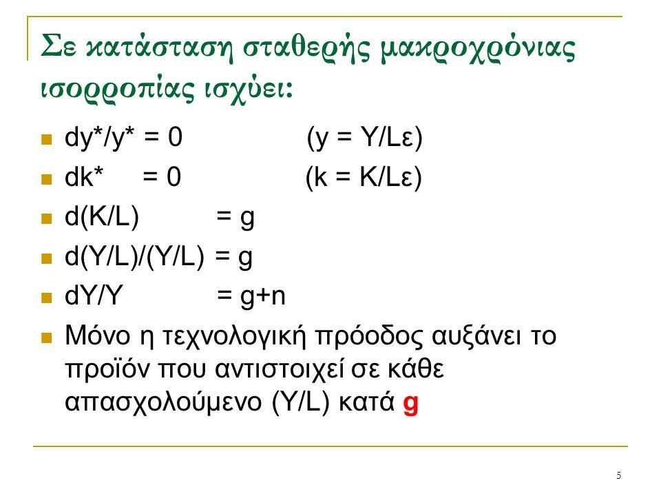 5 Σε κατάσταση σταθερής μακροχρόνιας ισορροπίας ισχύει: dy*/y* = 0 (y = Y/Lε) dk* = 0 (k = K/Lε) d(Κ/L) = g d(Y/L)/(Y/L) = g dY/Y = g+n Μόνο η τεχνολογική πρόοδος αυξάνει το προϊόν που αντιστοιχεί σε κάθε απασχολούμενο (Υ/L) κατά g