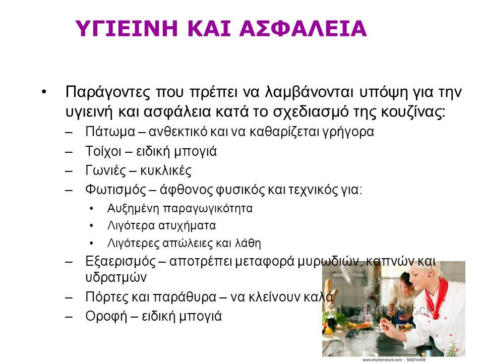 ΜΕΤΡΑ ΑΣΦΑΛΕΙΑΣ Μέτρα ασφαλείας που πρέπει να διαθέτει η κουζίνα σύμφωνα με τη νομοθεσία: 1.