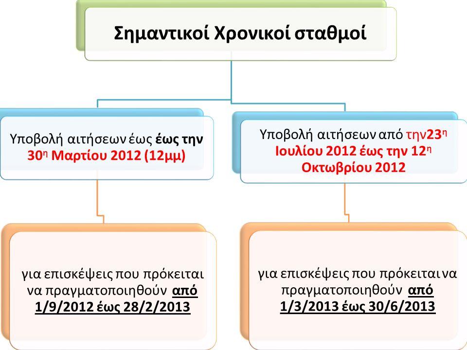 Σημαντικοί Χρονικοί σταθμοί Υποβολή αιτήσεων έως έως την 30 η Μαρτίου 2012 (12μμ) για επισκέψεις που πρόκειται να πραγματοποιηθούν από 1/9/2012 έως 28/2/2013 Υποβολή αιτήσεων από την23 η Ιουλίου 2012 έως την 12 η Οκτωβρίου 2012 για επισκέψεις που πρόκειται να πραγματοποιηθούν από 1/3/2013 έως 30/6/2013