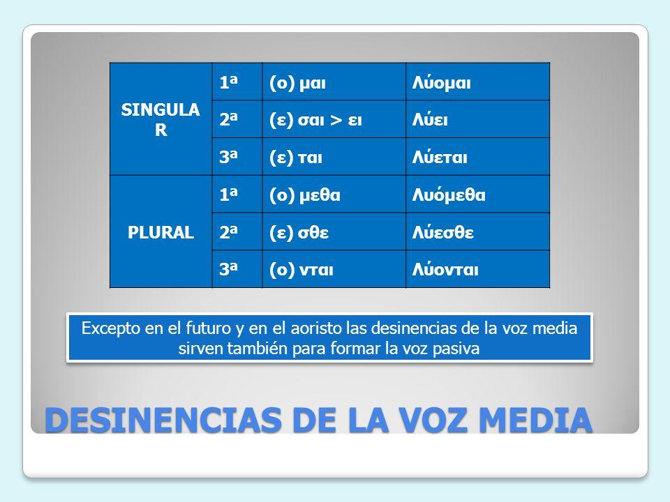 DESINENCIAS DE LA VOZ MEDIA SINGULA R 1ª(ο) μαιΛύομαι 2ª(ε) σαι > ειΛύει 3ª(ε) ταιΛύεται PLURAL 1ª(ο) μεθαΛυόμεθα 2ª(ε) σθεΛύεσθε 3ª(ο) νταιΛύονται Excepto en el futuro y en el aoristo las desinencias de la voz media sirven también para formar la voz pasiva
