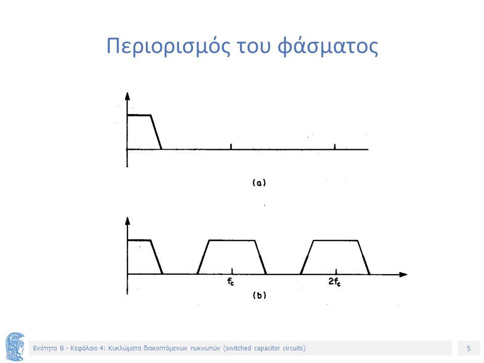 16 Ενότητα B - Κεφάλαιο 4: Κυκλώματα διακοπτόμενων πυκνωτών (switched capacitor circuits) Σημείωμα Χρήσης Έργων Τρίτων Το Έργο αυτό κάνει χρήση των ακόλουθων έργων: