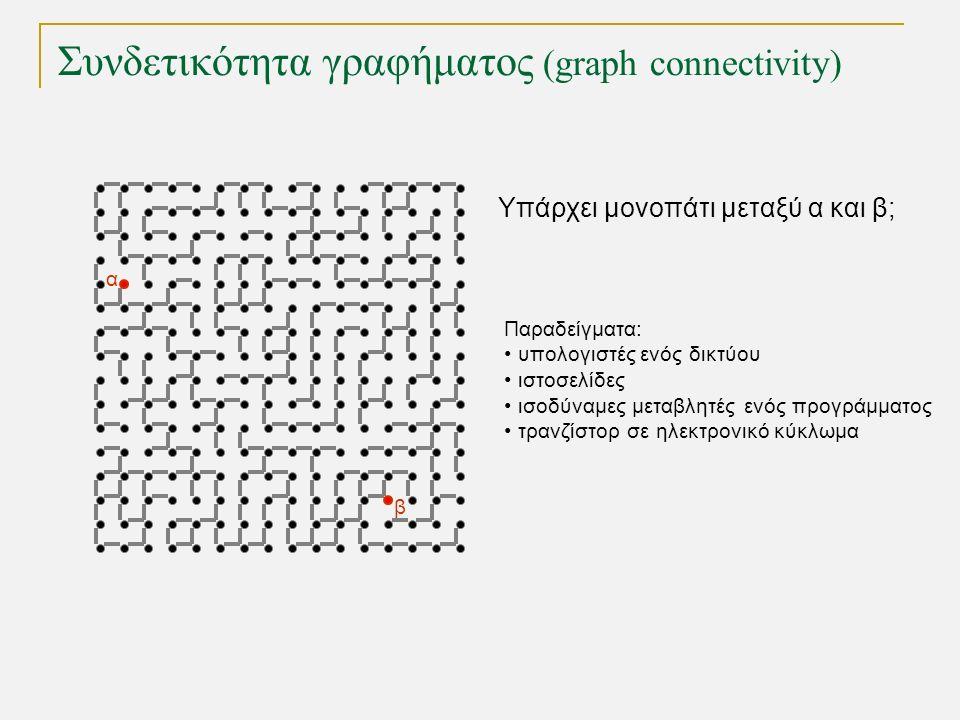 α β Υπάρχει μονοπάτι μεταξύ α και β; Παραδείγματα: υπολογιστές ενός δικτύου ιστοσελίδες ισοδύναμες μεταβλητές ενός προγράμματος τρανζίστορ σε ηλεκτρονικό κύκλωμα