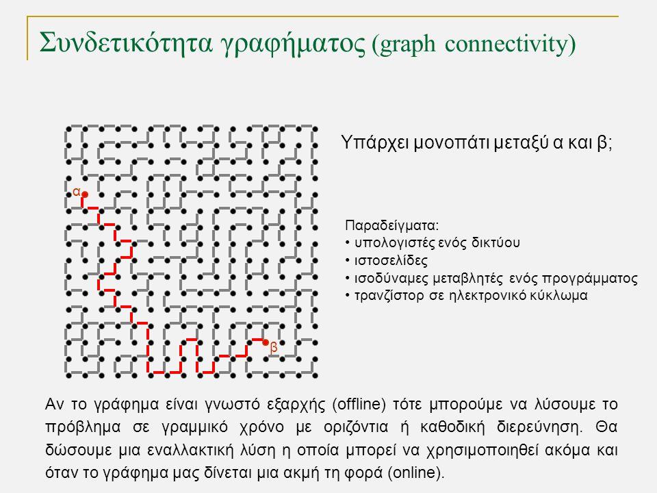Συνδετικότητα γραφήματος (graph connectivity) α β Υπάρχει μονοπάτι μεταξύ α και β; Παραδείγματα: υπολογιστές ενός δικτύου ιστοσελίδες ισοδύναμες μεταβλητές ενός προγράμματος τρανζίστορ σε ηλεκτρονικό κύκλωμα Αν το γράφημα είναι γνωστό εξαρχής (offline) τότε μπορούμε να λύσουμε το πρόβλημα σε γραμμικό χρόνο με οριζόντια ή καθοδική διερεύνηση.