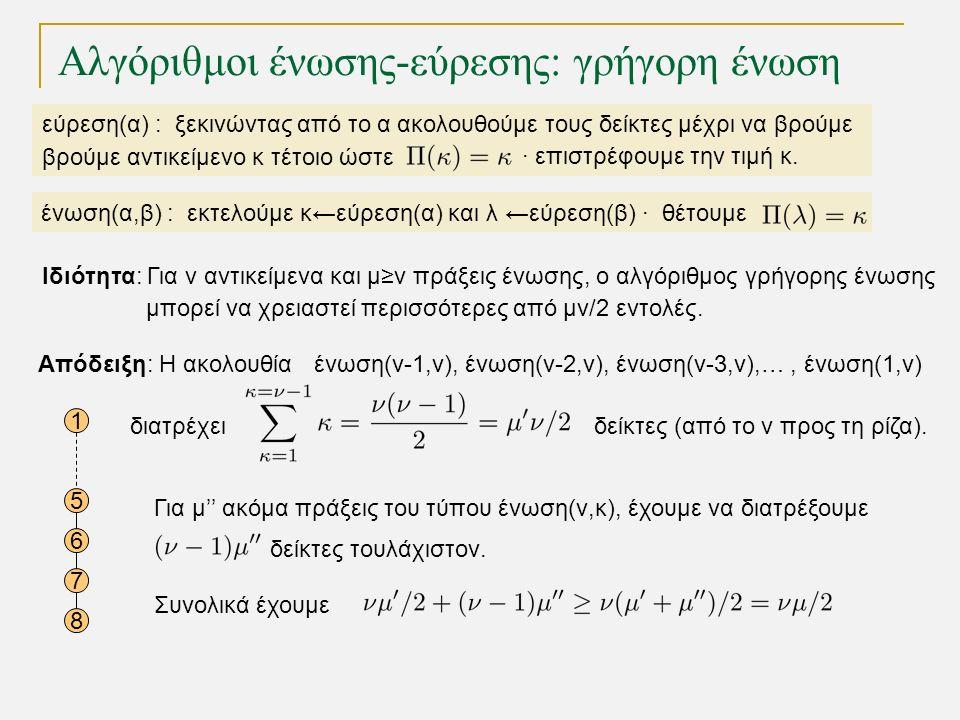 Αλγόριθμοι ένωσης-εύρεσης: γρήγορη ένωση εύρεση(α) : ξεκινώντας από το α ακολουθούμε τους δείκτες μέχρι να βρούμε βρούμε αντικείμενο κ τέτοιο ώστε · επιστρέφουμε την τιμή κ.
