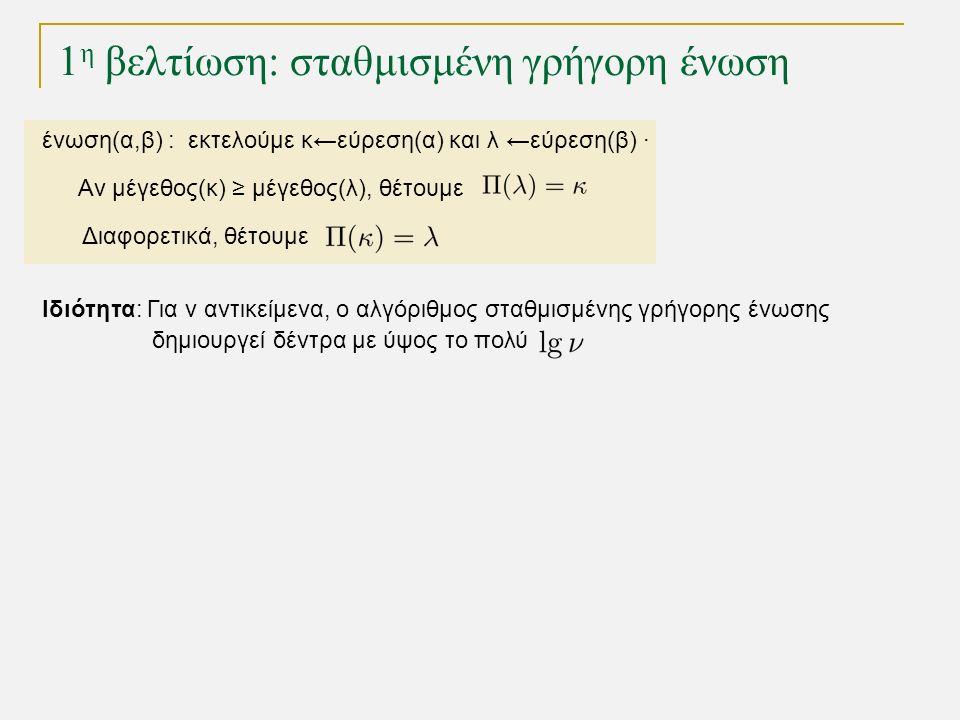 1 η βελτίωση: σταθμισμένη γρήγορη ένωση Ιδιότητα: Για ν αντικείμενα, ο αλγόριθμος σταθμισμένης γρήγορης ένωσης δημιουργεί δέντρα με ύψος το πολύ ένωση(α,β) : εκτελούμε κ←εύρεση(α) και λ ←εύρεση(β) · Αν μέγεθος(κ) ≥ μέγεθος(λ), θέτουμε Διαφορετικά, θέτουμε