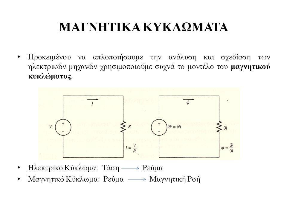 ΜΑΓΝΗΤΙΚΑ ΚΥΚΛΩΜΑΤΑ Προκειμένου να απλοποιήσουμε την ανάλυση και σχεδίαση των ηλεκτρικών μηχανών χρησιμοποιούμε συχνά το μοντέλο του μαγνητικού κυκλώμ