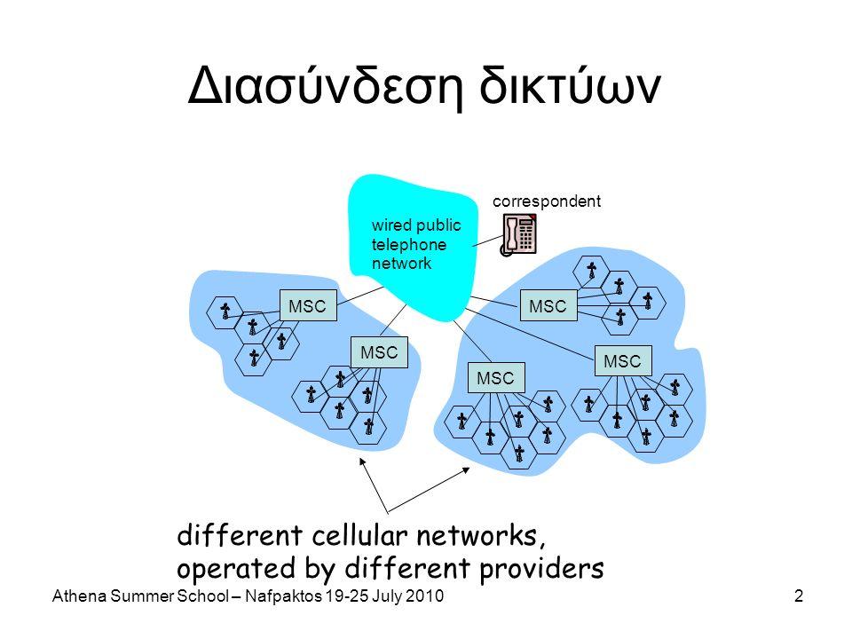 Athena Summer School – Nafpaktos 19-25 July 201063 ΑΤΜ Παράμετροι Κίνησης Peak Cell Rate: O μέγιστος ρυθμός μετάδοσης μιας σύνδεσης Sustainable Cell Rate: O μέσος ρυθμός εκπομπής ΑΤΜ cells από μια σύνδεση Maximum Burst Size: Το μέγιστο μέγεθος από ένα burst συνεχόμενων ΑΤΜ πακέτων μιας σύνδεσης τα οποία μπορούν να μεταδοθούν Minimum Cell Rate: Ο κατώτατος ρυθμός μετάδοσης μιας υπηρεσίας για να χειρισθεί την καθυστέρηση