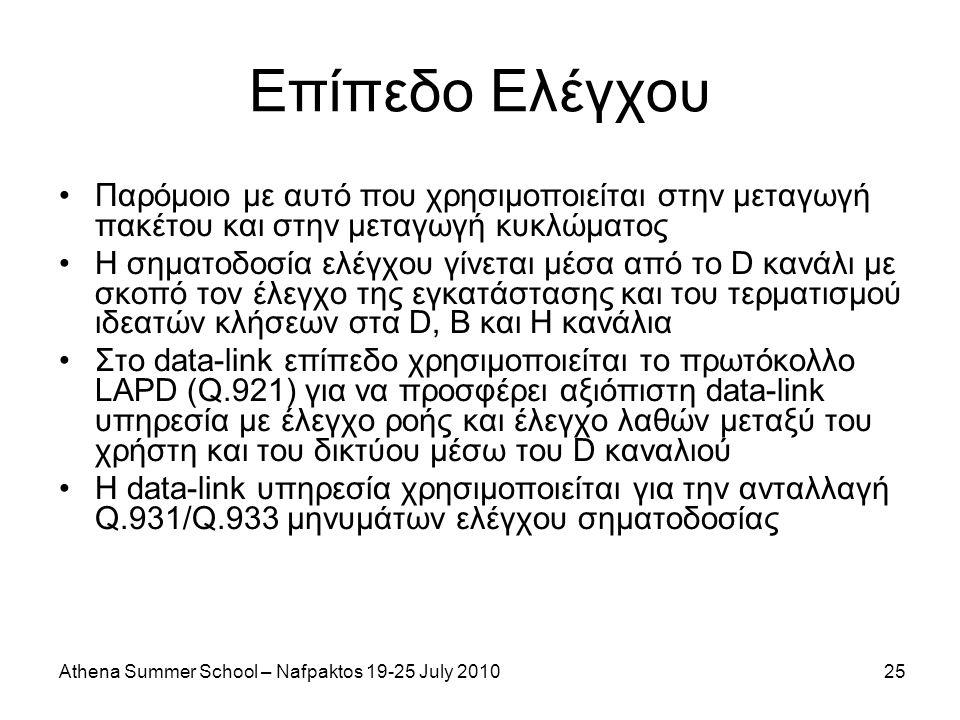 Athena Summer School – Nafpaktos 19-25 July 201025 Επίπεδο Ελέγχου Παρόμοιο με αυτό που χρησιμοποιείται στην μεταγωγή πακέτου και στην μεταγωγή κυκλώματος Η σηματοδοσία ελέγχου γίνεται μέσα από το D κανάλι με σκοπό τον έλεγχο της εγκατάστασης και του τερματισμού ιδεατών κλήσεων στα D, B και H κανάλια Στο data-link επίπεδο χρησιμοποιείται το πρωτόκολλο LAPD (Q.921) για να προσφέρει αξιόπιστη data-link υπηρεσία με έλεγχο ροής και έλεγχο λαθών μεταξύ του χρήστη και του δικτύου μέσω του D καναλιού Η data-link υπηρεσία χρησιμοποιείται για την ανταλλαγή Q.931/Q.933 μηνυμάτων ελέγχου σηματοδοσίας
