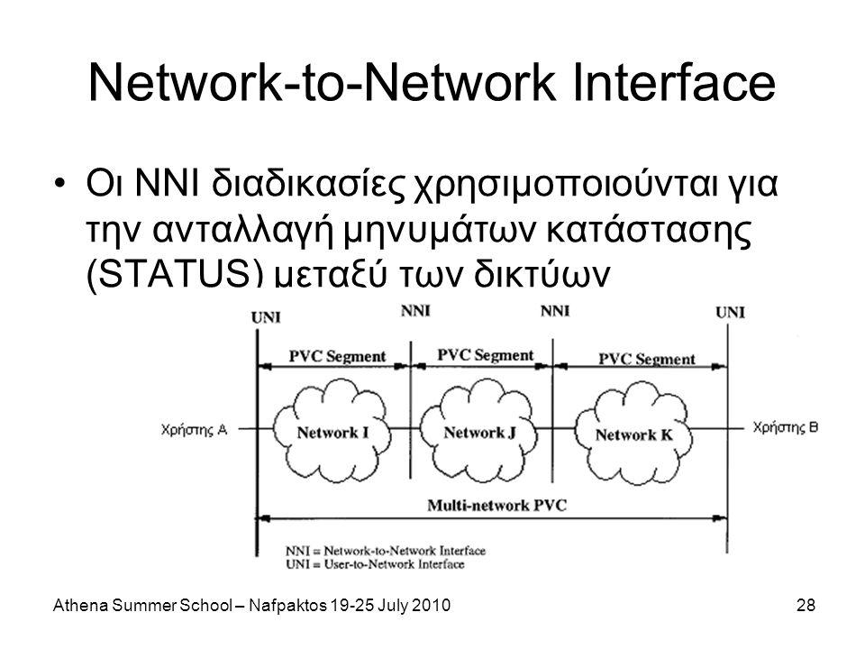 Athena Summer School – Nafpaktos 19-25 July 201028 Network-to-Network Interface Οι ΝΝΙ διαδικασίες χρησιμοποιούνται για την ανταλλαγή μηνυμάτων κατάστασης (STATUS) μεταξύ των δικτύων