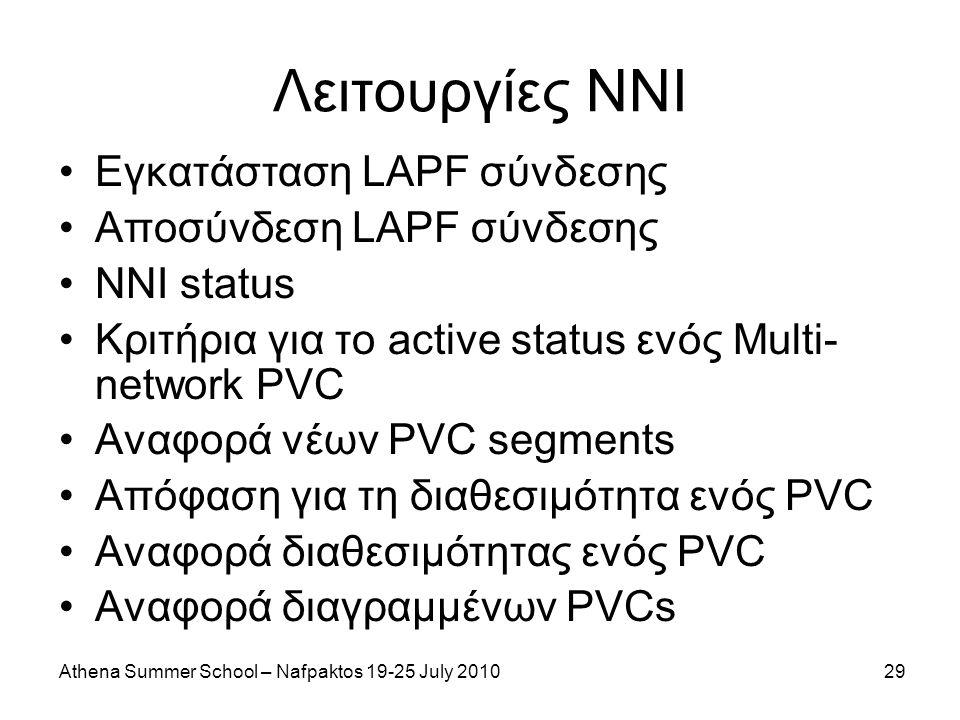 Athena Summer School – Nafpaktos 19-25 July 201029 Λειτουργίες NNI Εγκατάσταση LAPF σύνδεσης Αποσύνδεση LAPF σύνδεσης NNI status Κριτήρια για το active status ενός Multi- network PVC Αναφορά νέων PVC segments Απόφαση για τη διαθεσιμότητα ενός PVC Αναφορά διαθεσιμότητας ενός PVC Αναφορά διαγραμμένων PVCs