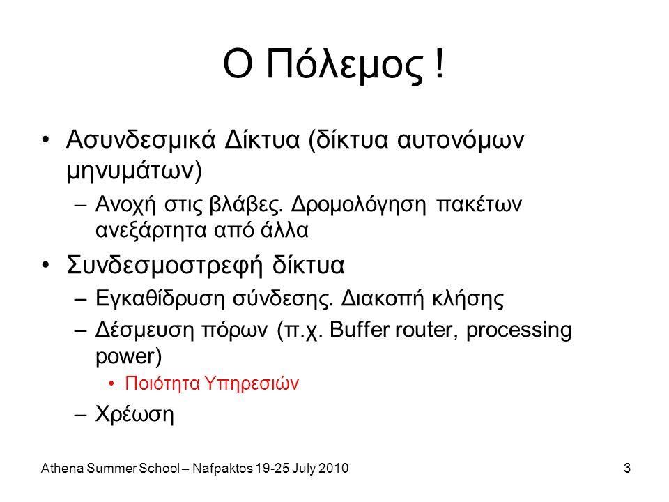 Athena Summer School – Nafpaktos 19-25 July 20104 Εικονικά Κυκλώματα (VC) Switched virtual circuits (SVCs).