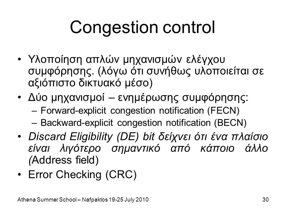 Athena Summer School – Nafpaktos 19-25 July 201030 Congestion control Υλοποίηση απλών μηχανισμών ελέγχου συμφόρησης.