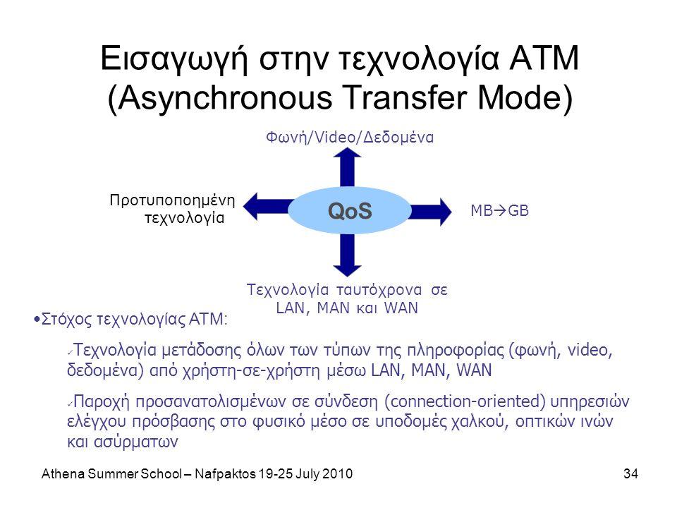 Athena Summer School – Nafpaktos 19-25 July 201034 Εισαγωγή στην τεχνολογία ATM (Asynchronous Transfer Mode) Προτυποποημένη τεχνολογία QoS Τεχνολογία ταυτόχρονα σε LAN, ΜΑΝ και WAN MB  GB Φωνή/Video/Δεδομένα Στόχος τεχνολογίας ΑΤΜ: Τεχνολογία μετάδοσης όλων των τύπων της πληροφορίας (φωνή, video, δεδομένα) από χρήστη-σε-χρήστη μέσω LAN, MAN, WAN Παροχή προσανατολισμένων σε σύνδεση (connection-oriented) υπηρεσιών ελέγχου πρόσβασης στο φυσικό μέσo σε υποδομές χαλκού, οπτικών ινών και ασύρματων
