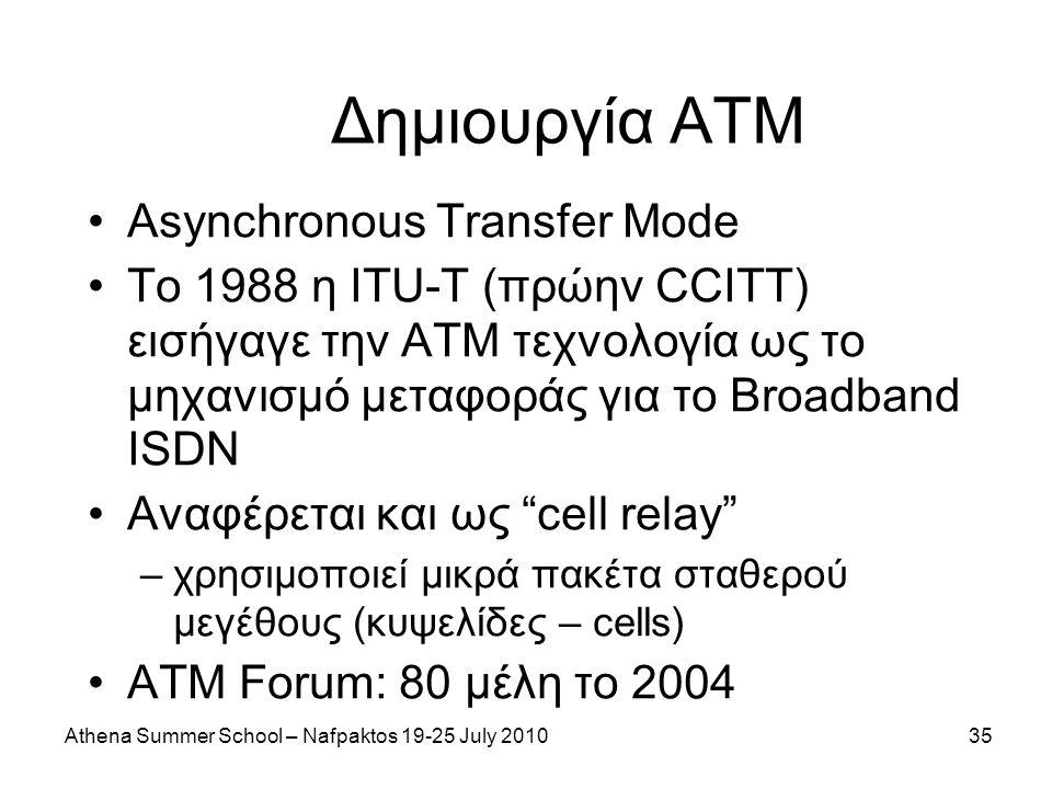 Athena Summer School – Nafpaktos 19-25 July 201035 Δημιουργία ΑΤΜ Asynchronous Transfer Mode Το 1988 η ITU-T (πρώην CCITT) εισήγαγε την ΑΤΜ τεχνολογία ως το μηχανισμό μεταφοράς για το Broadband ISDN Αναφέρεται και ως cell relay –χρησιμοποιεί μικρά πακέτα σταθερού μεγέθους (κυψελίδες – cells) ΑΤΜ Forum: 80 μέλη το 2004