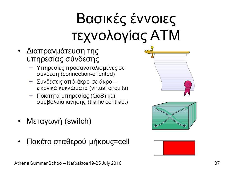 Athena Summer School – Nafpaktos 19-25 July 201037 Βασικές έννοιες τεχνολογίας ATM Διαπραγμάτευση της υπηρεσίας σύνδεσης – Υπηρεσίες προσανατολισμένες σε σύνδεση (connection-oriented) – Συνδέσεις από-άκρο-σε άκρο = εικονικά κυκλώματα (virtual circuits) – Ποιότητα υπηρεσίας (QoS) και συμβόλαια κίνησης (traffic contract) Μεταγωγή (switch) Πακέτo σταθερού μήκους=cell