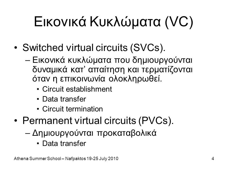 Athena Summer School – Nafpaktos 19-25 July 20105 Comparison to the Datagram Technique