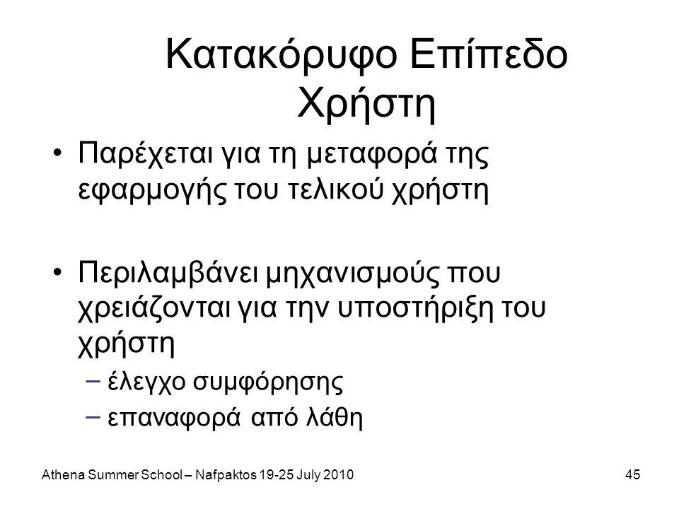 Athena Summer School – Nafpaktos 19-25 July 201045 Κατακόρυφο Επίπεδο Χρήστη Παρέχεται για τη μεταφορά της εφαρμογής του τελικού χρήστη Περιλαμβάνει μηχανισμούς που χρειάζονται για την υποστήριξη του χρήστη – έλεγχο συμφόρησης – επαναφορά από λάθη