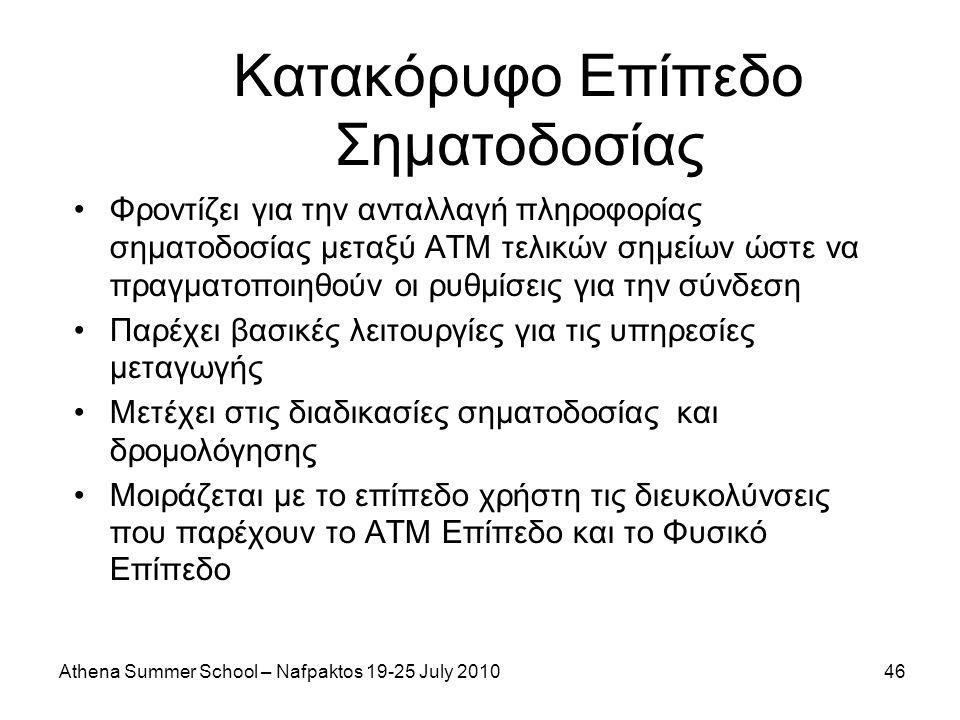 Athena Summer School – Nafpaktos 19-25 July 201046 Κατακόρυφο Επίπεδο Σηματοδοσίας Φροντίζει για την ανταλλαγή πληροφορίας σηματοδοσίας μεταξύ ΑΤΜ τελικών σημείων ώστε να πραγματοποιηθούν οι ρυθμίσεις για την σύνδεση Παρέχει βασικές λειτουργίες για τις υπηρεσίες μεταγωγής Μετέχει στις διαδικασίες σηματοδοσίας και δρομολόγησης Μοιράζεται με το επίπεδο χρήστη τις διευκολύνσεις που παρέχουν το ΑΤΜ Επίπεδο και το Φυσικό Επίπεδο