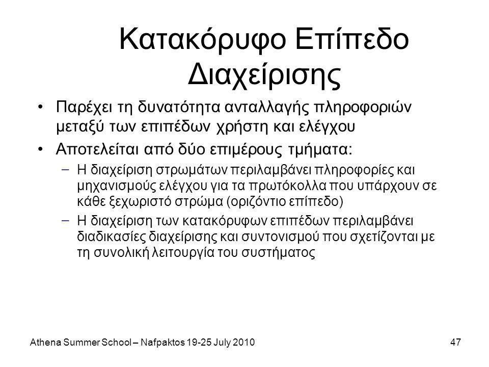 Athena Summer School – Nafpaktos 19-25 July 201047 Κατακόρυφο Επίπεδο Διαχείρισης Παρέχει τη δυνατότητα ανταλλαγής πληροφοριών μεταξύ των επιπέδων χρήστη και ελέγχου Αποτελείται από δύο επιμέρους τμήματα: – Η διαχείριση στρωμάτων περιλαμβάνει πληροφορίες και μηχανισμούς ελέγχου για τα πρωτόκολλα που υπάρχουν σε κάθε ξεχωριστό στρώμα (οριζόντιο επίπεδο) – Η διαχείριση των κατακόρυφων επιπέδων περιλαμβάνει διαδικασίες διαχείρισης και συντονισμού που σχετίζονται με τη συνολική λειτουργία του συστήματος