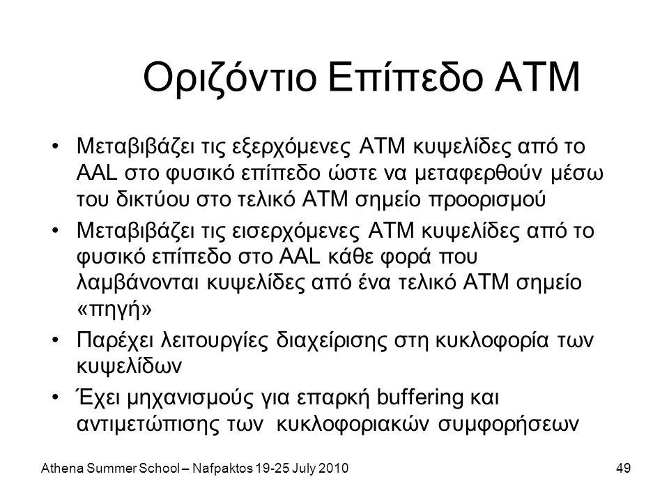 Athena Summer School – Nafpaktos 19-25 July 201049 Οριζόντιο Επίπεδο ΑΤΜ Μεταβιβάζει τις εξερχόμενες ΑΤΜ κυψελίδες από το AAL στο φυσικό επίπεδο ώστε να μεταφερθούν μέσω του δικτύου στο τελικό ΑΤΜ σημείο προορισμού Μεταβιβάζει τις εισερχόμενες ΑΤΜ κυψελίδες από το φυσικό επίπεδο στο AAL κάθε φορά που λαμβάνονται κυψελίδες από ένα τελικό ΑΤΜ σημείο «πηγή» Παρέχει λειτουργίες διαχείρισης στη κυκλοφορία των κυψελίδων Έχει μηχανισμούς για επαρκή buffering και αντιμετώπισης των κυκλοφοριακών συμφορήσεων
