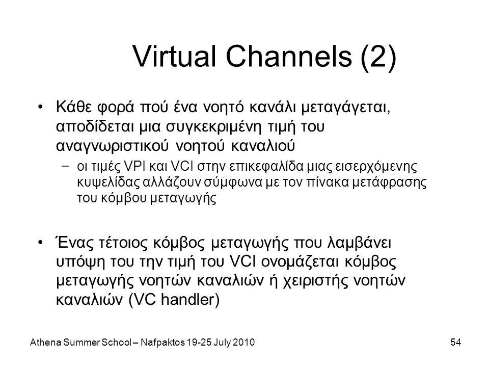 Athena Summer School – Nafpaktos 19-25 July 201054 Virtual Channels (2) Κάθε φορά πού ένα νοητό κανάλι μεταγάγεται, αποδίδεται μια συγκεκριμένη τιμή του αναγνωριστικού νοητού καναλιού – οι τιμές VPI και VCI στην επικεφαλίδα μιας εισερχόμενης κυψελίδας αλλάζουν σύμφωνα με τον πίνακα μετάφρασης του κόμβου μεταγωγής Ένας τέτοιος κόμβος μεταγωγής που λαμβάνει υπόψη του την τιμή του VCI ονομάζεται κόμβος μεταγωγής νοητών καναλιών ή χειριστής νοητών καναλιών (VC handler)