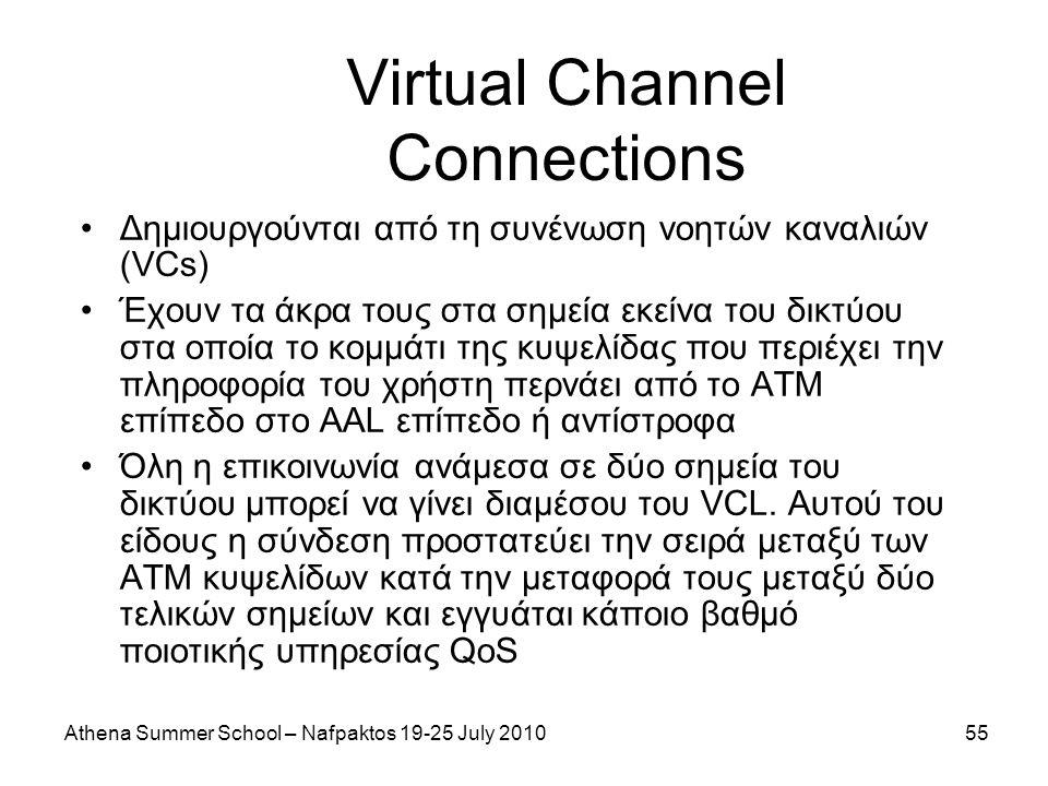 Athena Summer School – Nafpaktos 19-25 July 201055 Virtual Channel Connections Δημιουργούνται από τη συνένωση νοητών καναλιών (VCs) Έχουν τα άκρα τους στα σημεία εκείνα του δικτύου στα οποία το κομμάτι της κυψελίδας που περιέχει την πληροφορία του χρήστη περνάει από το ATM επίπεδο στο AAL επίπεδο ή αντίστροφα Όλη η επικοινωνία ανάμεσα σε δύο σημεία του δικτύου μπορεί να γίνει διαμέσου του VCL.