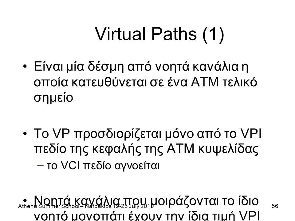 Athena Summer School – Nafpaktos 19-25 July 201056 Virtual Paths (1) Είναι μία δέσμη από νοητά κανάλια η οποία κατευθύνεται σε ένα ΑΤΜ τελικό σημείο Το VP προσδιορίζεται μόνο από το VPI πεδίο της κεφαλής της ATM κυψελίδας – το VCI πεδίο αγνοείται Νοητά κανάλια που μοιράζονται το ίδιο νοητό μονοπάτι έχουν την ίδια τιμή VPI