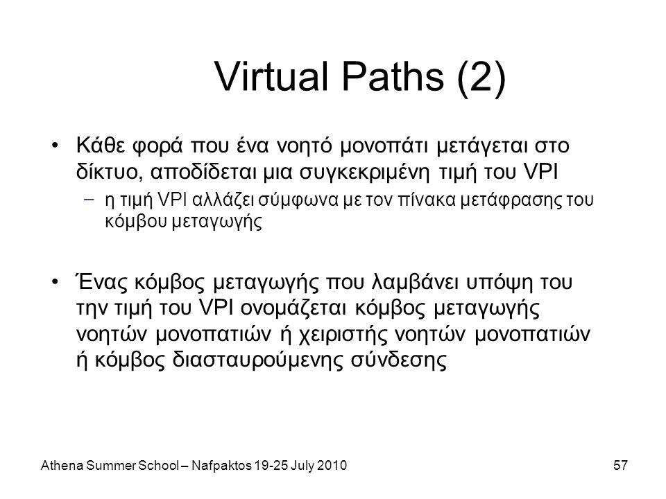 Athena Summer School – Nafpaktos 19-25 July 201057 Virtual Paths (2) Κάθε φορά που ένα νοητό μονοπάτι μετάγεται στο δίκτυο, αποδίδεται μια συγκεκριμένη τιμή του VPI – η τιμή VPI αλλάζει σύμφωνα με τον πίνακα μετάφρασης του κόμβου μεταγωγής Ένας κόμβος μεταγωγής που λαμβάνει υπόψη του την τιμή του VPI ονομάζεται κόμβος μεταγωγής νοητών μονοπατιών ή χειριστής νοητών μονοπατιών ή κόμβος διασταυρούμενης σύνδεσης