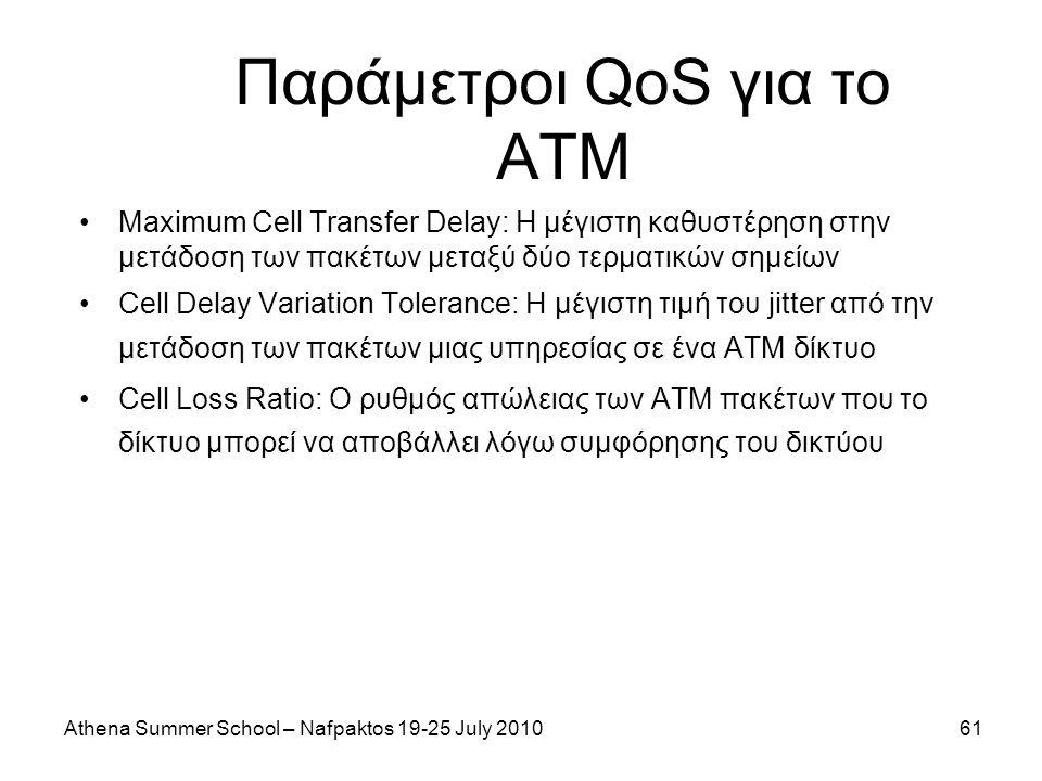 Athena Summer School – Nafpaktos 19-25 July 201061 Παράμετροι QoS για το ΑΤΜ Maximum Cell Transfer Delay: Η μέγιστη καθυστέρηση στην μετάδοση των πακέτων μεταξύ δύο τερματικών σημείων Cell Delay Variation Tolerance: H μέγιστη τιμή του jitter από την μετάδοση των πακέτων μιας υπηρεσίας σε ένα ΑΤΜ δίκτυο Cell Loss Ratio: O ρυθμός απώλειας των ΑΤΜ πακέτων που το δίκτυο μπορεί να αποβάλλει λόγω συμφόρησης του δικτύου