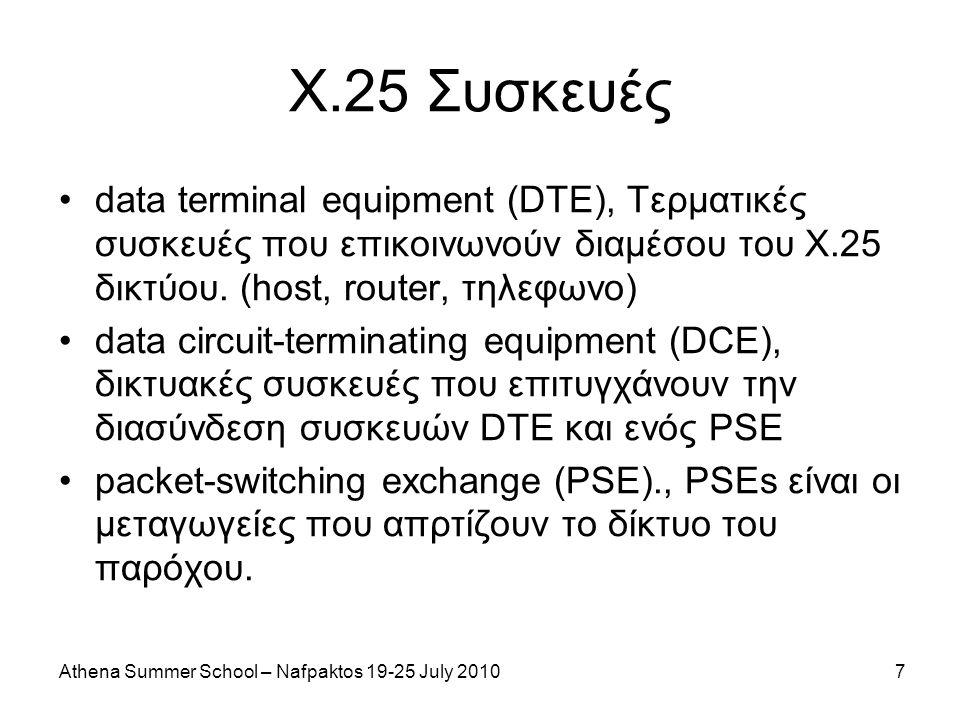 Athena Summer School – Nafpaktos 19-25 July 201038 Ασύχρονη-Σύχρονη Μετάδοση Σύγχρονη μετάδοση: το ψηφιακό σήμα είναι στενά συνδεδεμένο με κάποιου είδους ρολόι Τα ασύγχρονα σήματα δεν χρησιμοποιούν ρολόι, αλλά έχουν συνήθως ένα bit έναρξης και λήξης ή κάποια σειρά από bits που καθορίζει μοναδικά πότε αρχίζει και πότε σταματάει ένας χαρακτήρας ή ένα πακέτο Ασύγχρονη: πιο αποδοτική δεδομένης μιας σταθερής ροής δεδομένων – οι περισσότερες σειριακές επικοινωνίες και όλες πρακτικά οι δικτυακές επικοινωνίες σε ένα LAN Σύγχρονη: πιο ευέλικτη και πιο ανθεκτική – οι μεταφορές δεδομένων από και προς τον επεξεργαστή καθώς και στις παράλληλες θύρες
