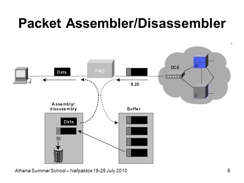 Athena Summer School – Nafpaktos 19-25 July 201020 Διαφορές Υπηρεσιών (1) Η frame switching υπηρεσία έχει τα επιπλέον χαρακτηριστικά: –Τα πλαίσια μεταδίδονται με acknowledgments που επιστρέφονται σε αυτόν που μεταδίδει –Ο έλεγχος ροής υποστηρίζεται στο user-network interface και στις δυο κατευθύνσεις –Το δίκτυο ανιχνεύει και διορθώνει λάθη λειτουργικά, μετάδοσης και διαμόρφωσης –Το δίκτυο ανιχνεύει και επανέρχεται από προβλήματα απώλειας ή ύπαρξης διπλών πακέτων