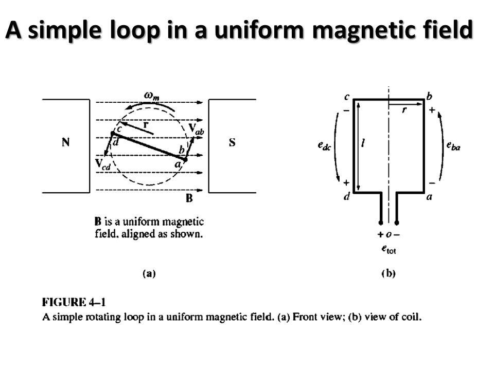 The Power-Flow Diagram Διάγραμμα ροής ισχύος