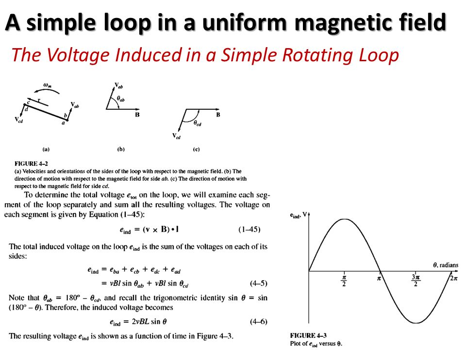 A simple loop in a uniform magnetic field A simple loop in a uniform magnetic field The Voltage Induced in a Simple Rotating Loop