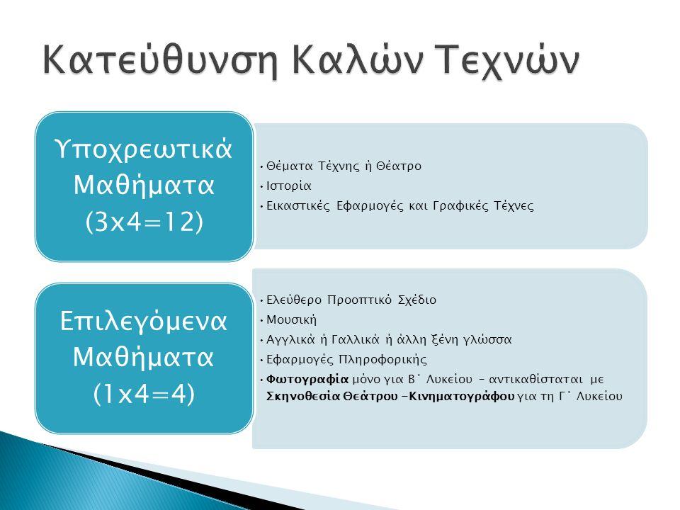 Θέματα Τέχνης ή Θέατρο Ιστορία Εικαστικές Εφαρμογές και Γραφικές Τέχνες Υποχρεωτικά Μαθήματα (3x4=12) Ελεύθερο Προοπτικό Σχέδιο Μουσική Αγγλικά ή Γαλλ