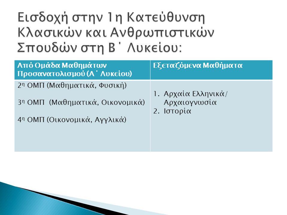 Από Ομάδα Μαθημάτων Προσανατολισμού (Α΄ Λυκείου) Εξεταζόμενα Μαθήματα 2 η ΟΜΠ (Μαθηματικά, Φυσική) 3 η ΟΜΠ (Μαθηματικά, Οικονομικά) 4 η ΟΜΠ (Οικονομικά, Αγγλικά) 1.Αρχαία Ελληνικά/ Αρχαιογνωσία 2.Ιστορία
