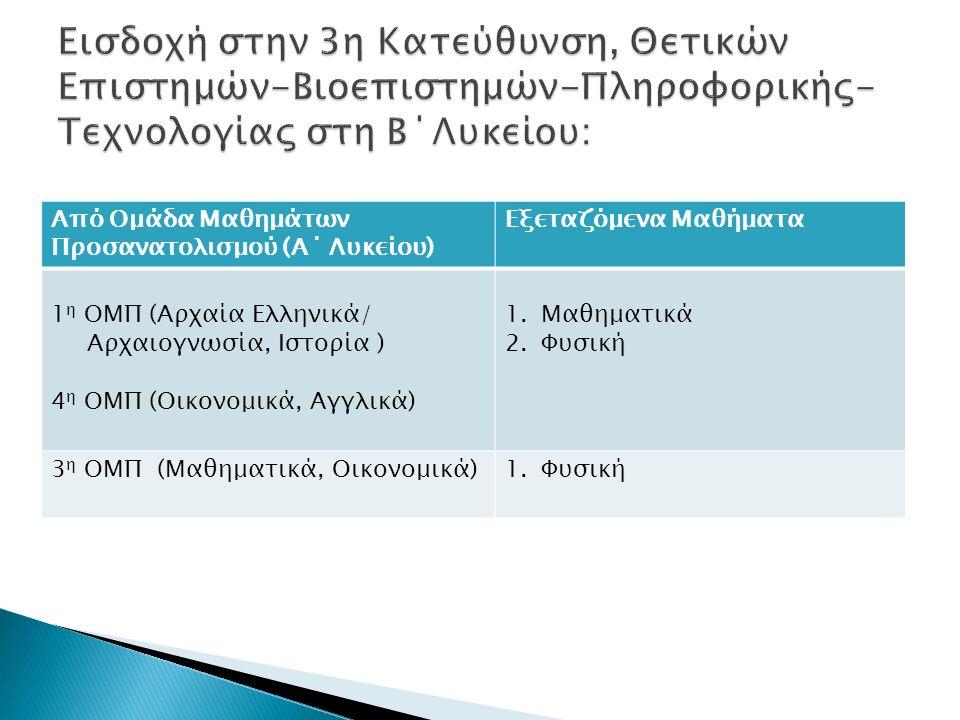Από Ομάδα Μαθημάτων Προσανατολισμού (Α΄ Λυκείου) Εξεταζόμενα Μαθήματα 1 η ΟΜΠ (Αρχαία Ελληνικά/ Αρχαιογνωσία, Ιστορία ) 4 η ΟΜΠ (Οικονομικά, Αγγλικά)