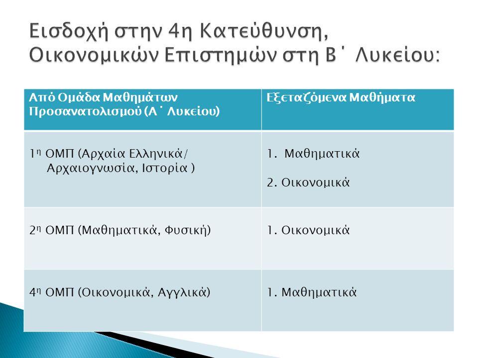 Από Ομάδα Μαθημάτων Προσανατολισμού (Α΄ Λυκείου) Εξεταζόμενα Μαθήματα 1 η ΟΜΠ (Αρχαία Ελληνικά/ Αρχαιογνωσία, Ιστορία ) 1.Μαθηματικά 2. Οικονομικά 2 η